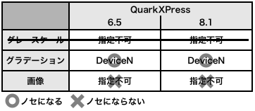 table_qxp.png