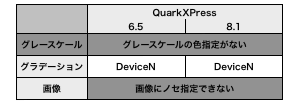 table_qxp2.png
