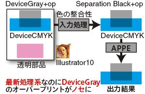 Gray_adv.png