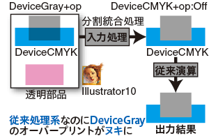 Gray_conv.png