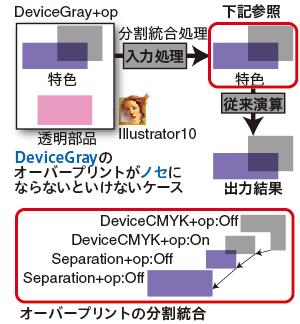 Gray_spot_conv.png