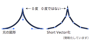 short_vector.png