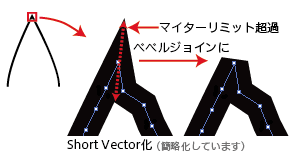 short_vector2.png