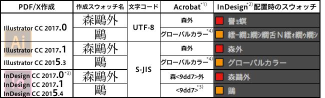 utf-8_sjis_table.png